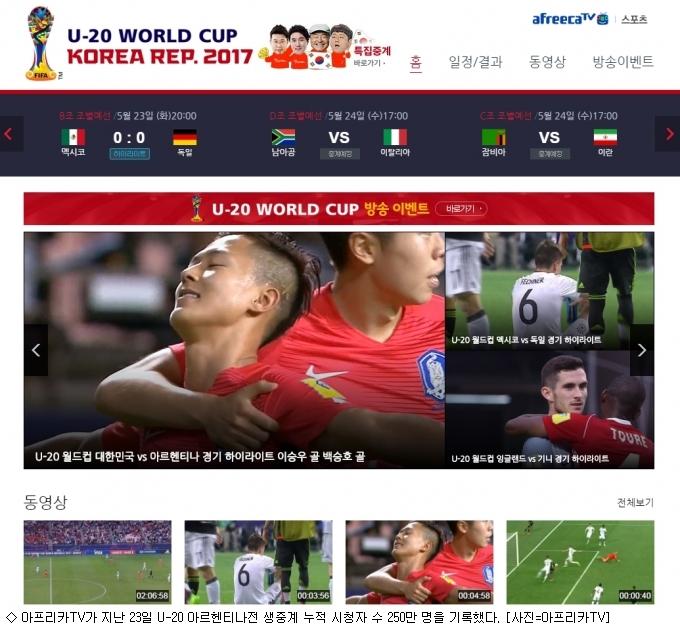 아프리카TV, U-20 아르헨티나전 누적 시청자 250만