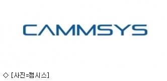 캠시스,블랙박스AVM시스템 관련 특허 취득