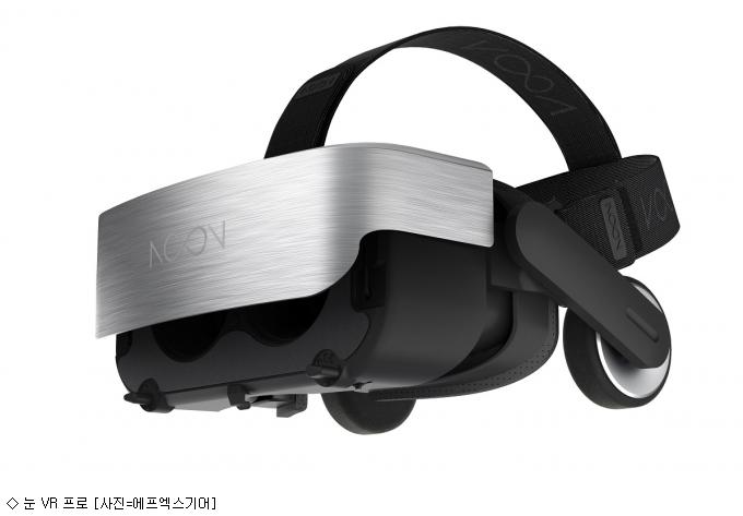에프엑스기어, 차세대 VR 헤드셋 '눈 VR 프로' 출시