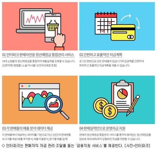 [유통街상생] 인터파크, 쇼핑몰 자금관리 지원…매출도 '훨훨'