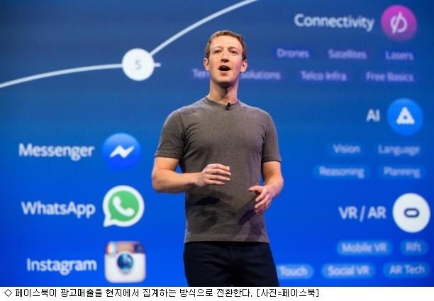 """페이스북코리아 """"광고매출, 韓 세무당국에 신고하겠다"""""""