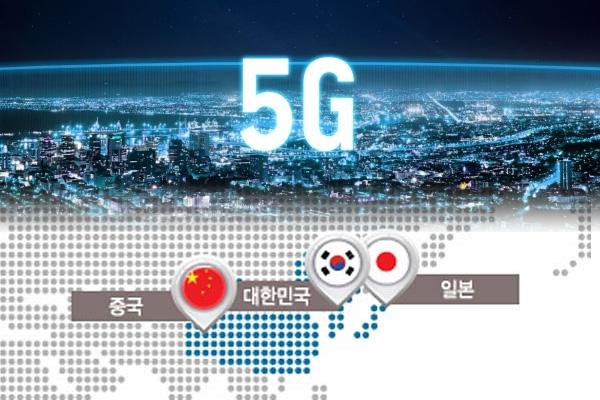 韓-中, 커넥티드카 등 5G 융합 표준 협력
