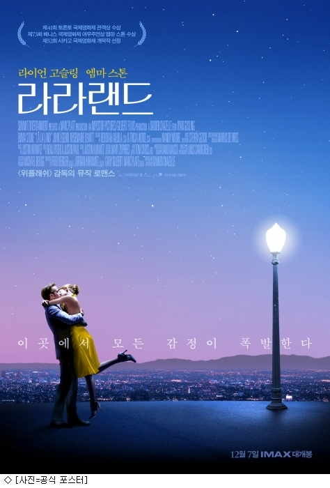 89회 아카데미 작품상에 '문라이트'